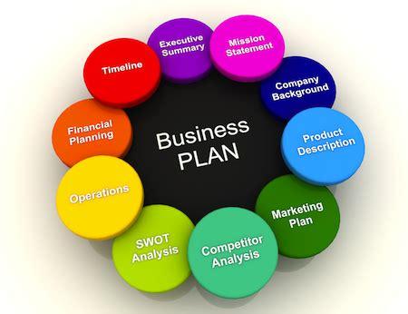 500 Free Business Plan Samples Bplans